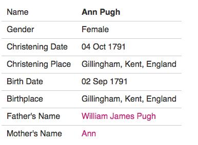 1791 Ann Pugh Baptism